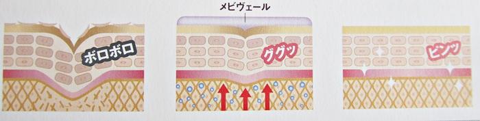 人工皮膜美容液 トワエッセ 口コミ