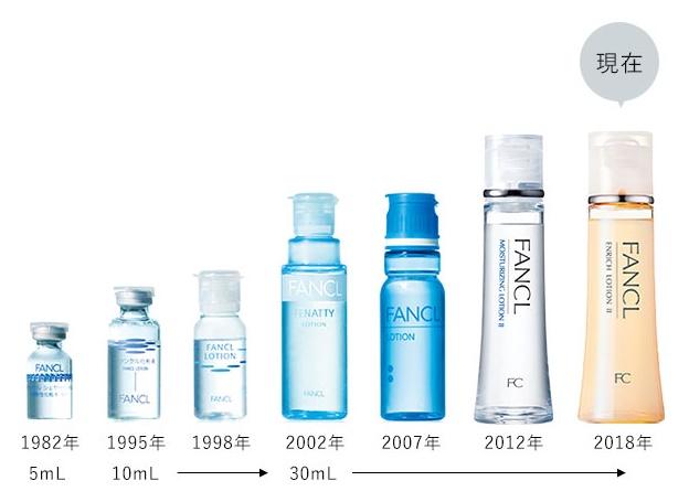 ファンケルの化粧品のボトルの歴史 これまでのボトルの写真